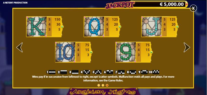 autres symboles de ce jeu de casino arabian nights