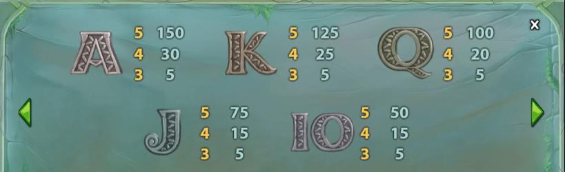 autres symboles pour vous permettre de jouer à la machine a sous the secret code