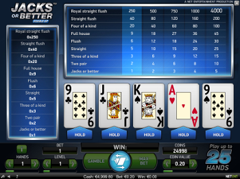 Video Poker Jacks or Better gratuit