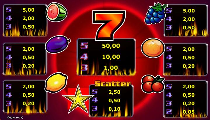 jouer à la machine à sous sizzling hot et essayez de gagner le jackpot
